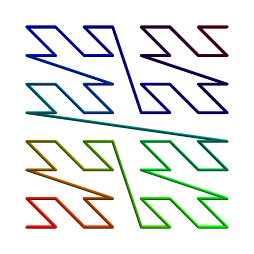 MortonCurve 8x8